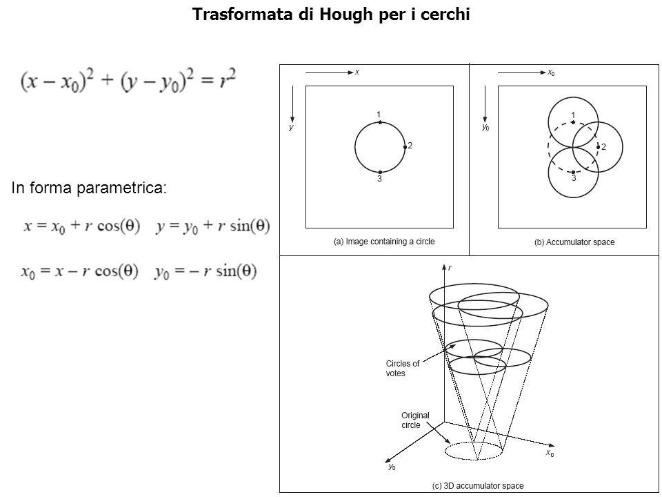 Trasformata di Hough per i cerchi