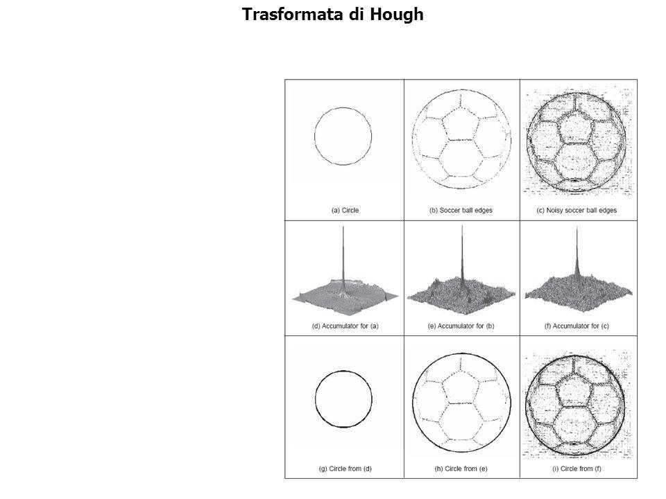 Trasformata di Hough