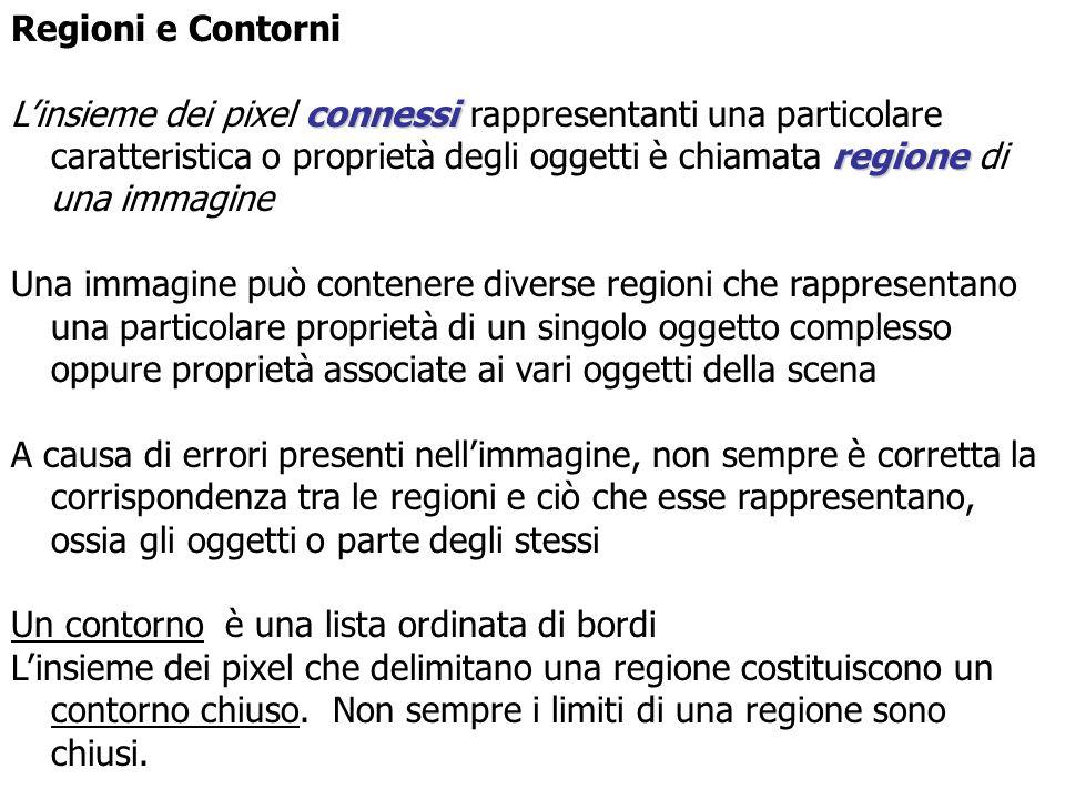 Regioni e Contorni