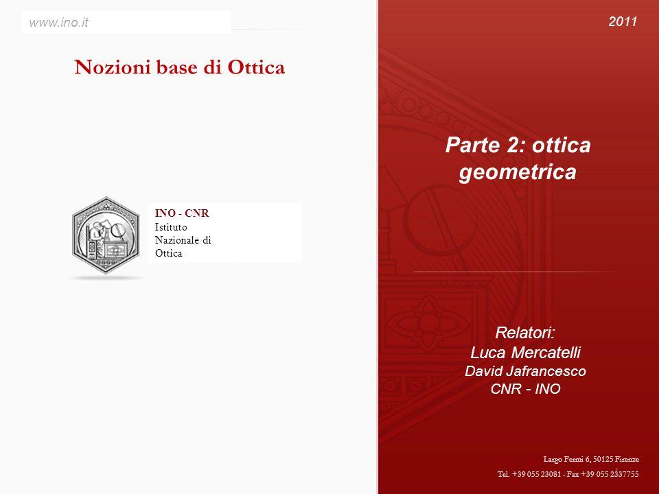 Parte 2: ottica geometrica