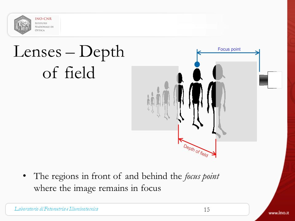 Lenses – Depth of field Slide objective: To introduce and explain the term depth of field.
