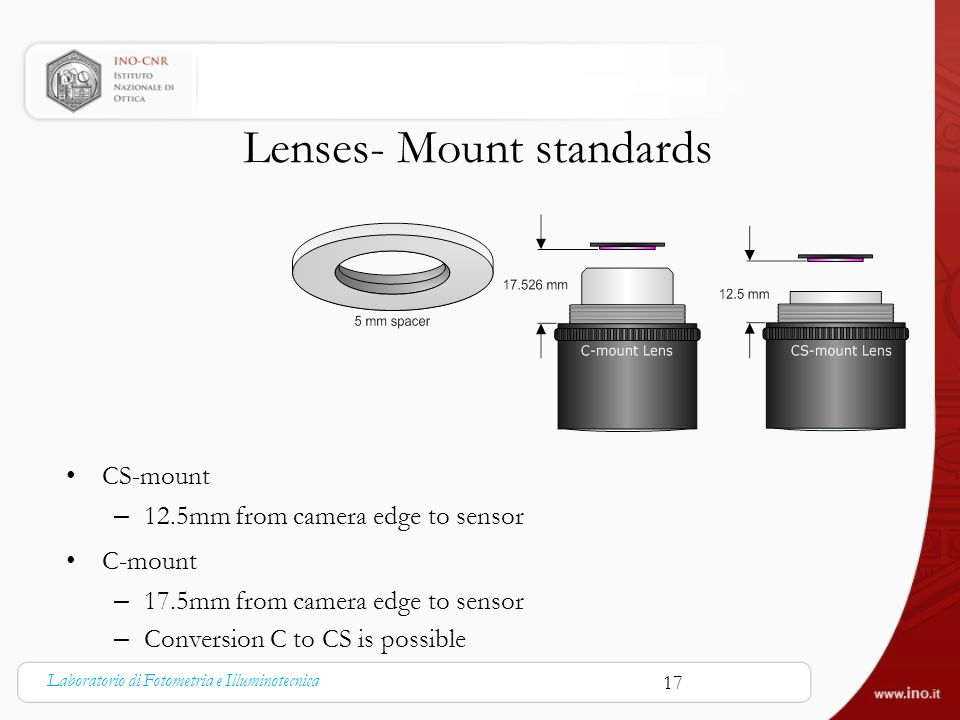 Lenses- Mount standards
