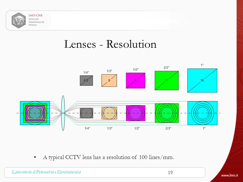 Lenses - Resolution Slide objective: To introduce and discuss the term lens resolution. Speaker text: