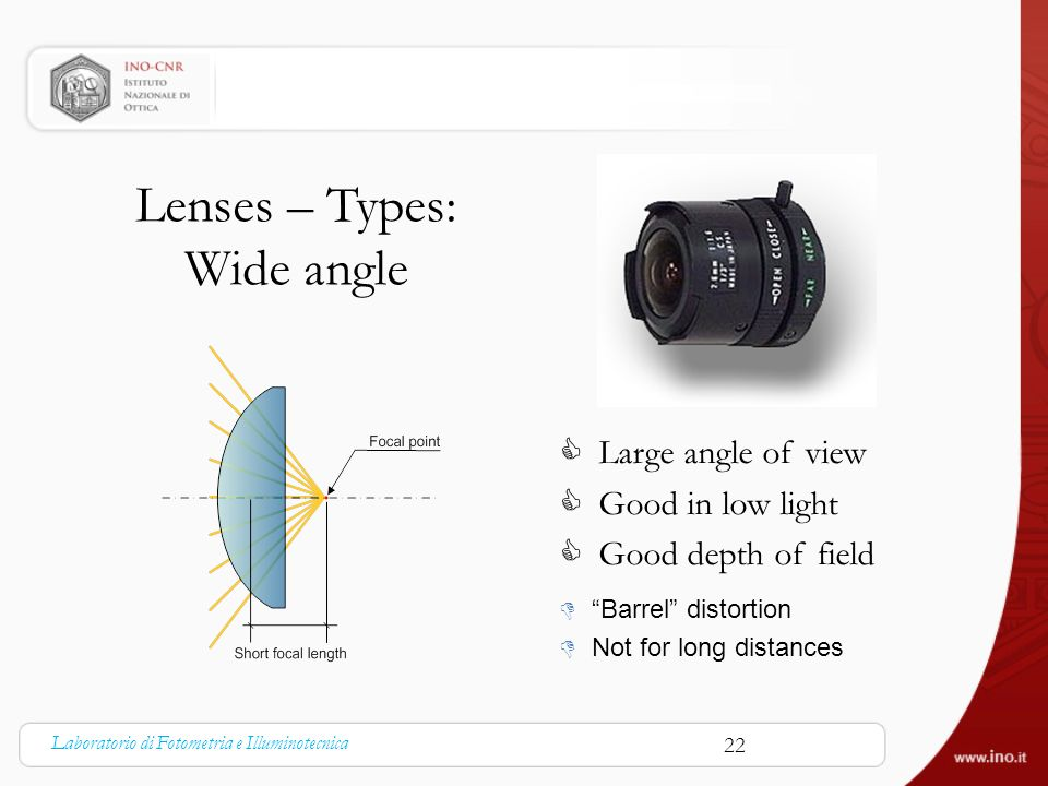 Lenses – Types: Wide angle