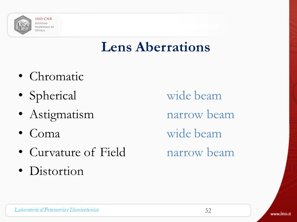 Lens Aberrations Chromatic Spherical wide beam Astigmatism narrow beam