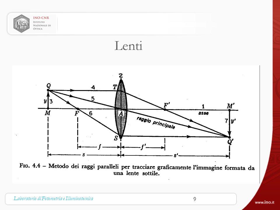 Lenti Laboratorio di Fotometria e Illuminotecnica 9