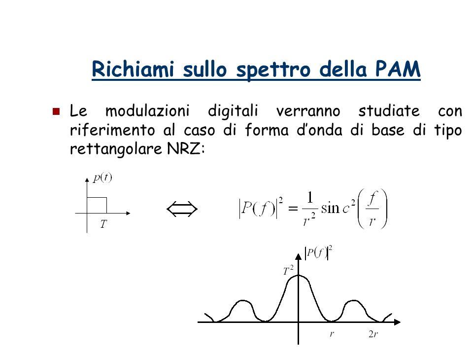 Richiami sullo spettro della PAM