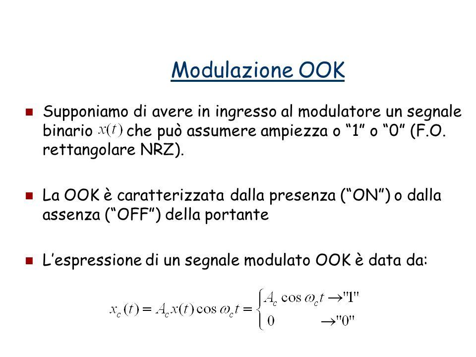 Modulazione OOK Supponiamo di avere in ingresso al modulatore un segnale binario che può assumere ampiezza o 1 o 0 (F.O. rettangolare NRZ).