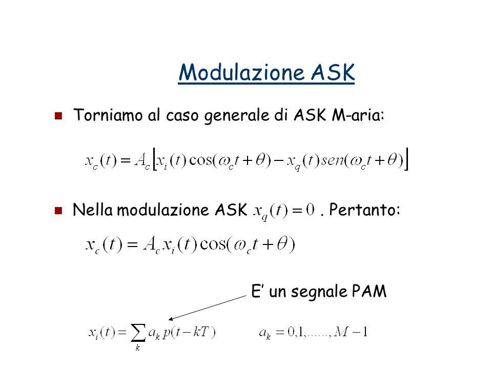 Modulazione ASK Torniamo al caso generale di ASK M-aria: