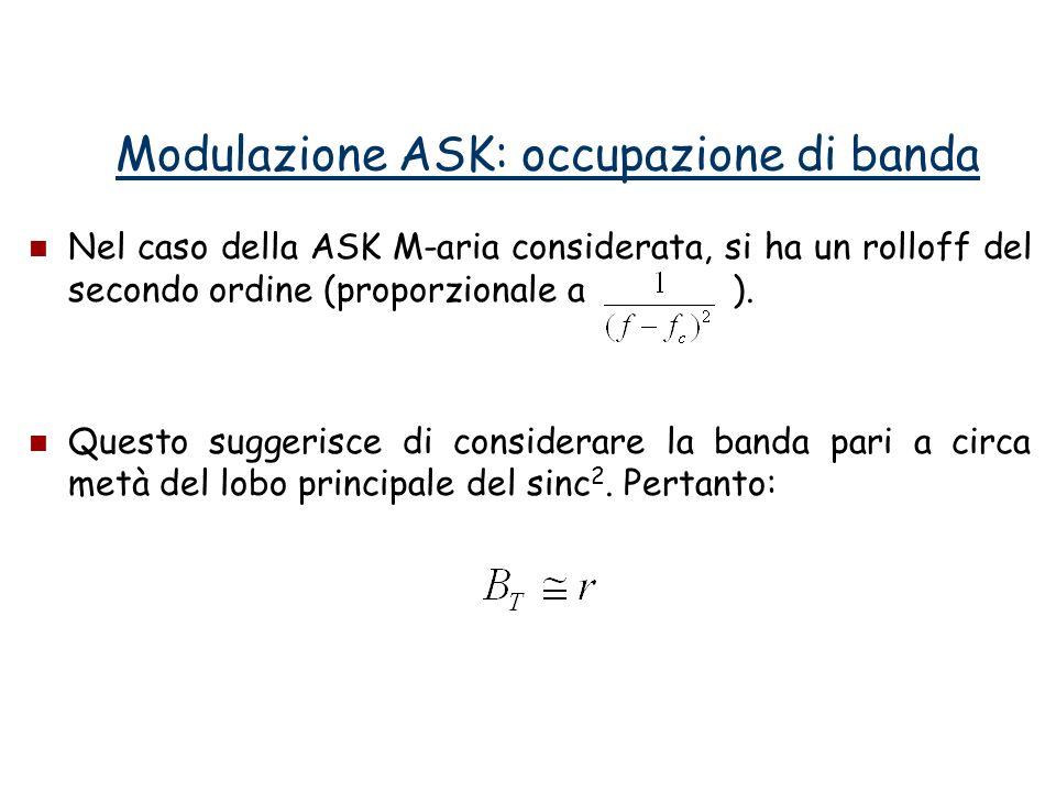 Modulazione ASK: occupazione di banda