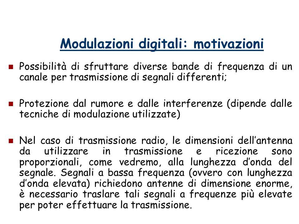 Modulazioni digitali: motivazioni