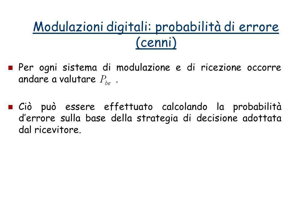 Modulazioni digitali: probabilità di errore (cenni)