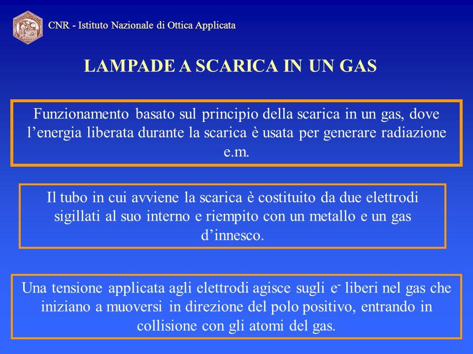 LAMPADE A SCARICA IN UN GAS