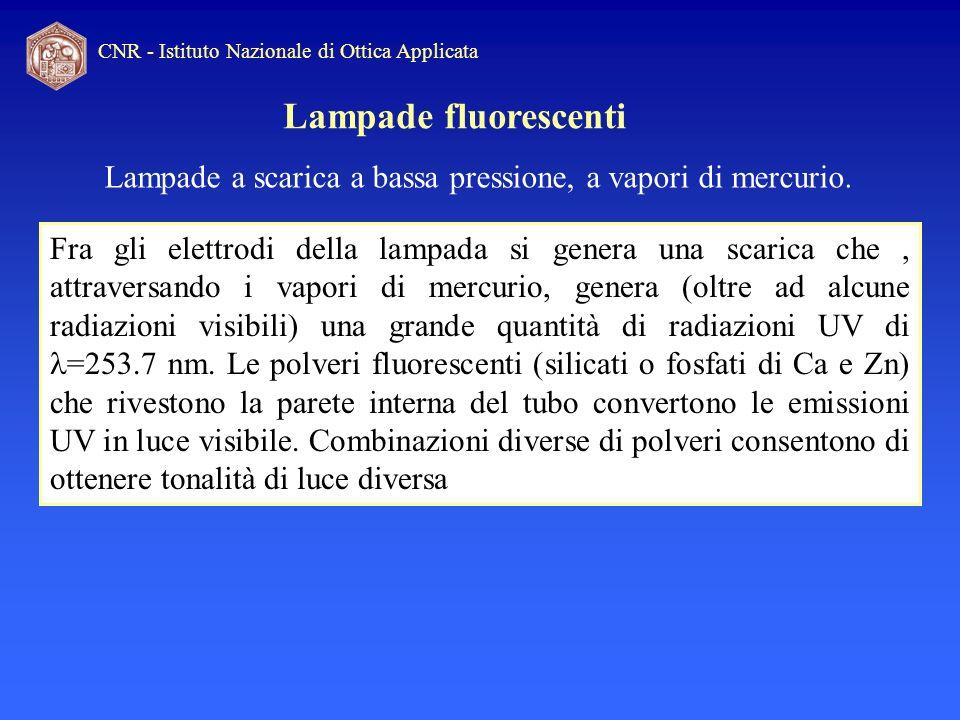 Lampade fluorescenti Lampade a scarica a bassa pressione, a vapori di mercurio.