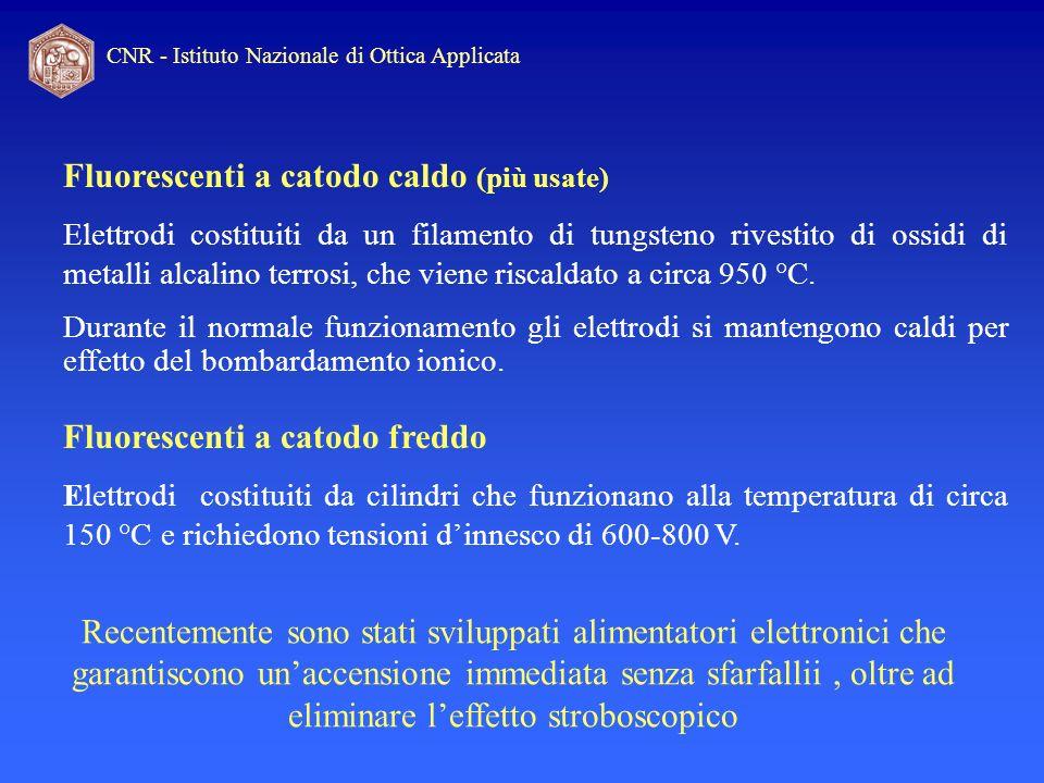 Fluorescenti a catodo caldo (più usate)