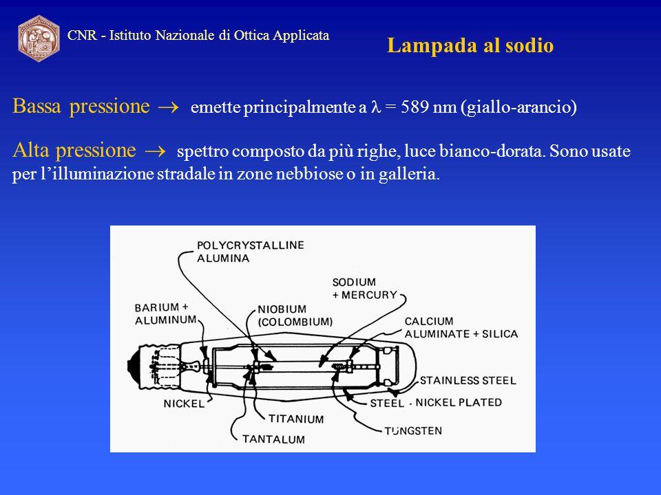 Lampada al sodio Bassa pressione  emette principalmente a  = 589 nm (giallo-arancio)