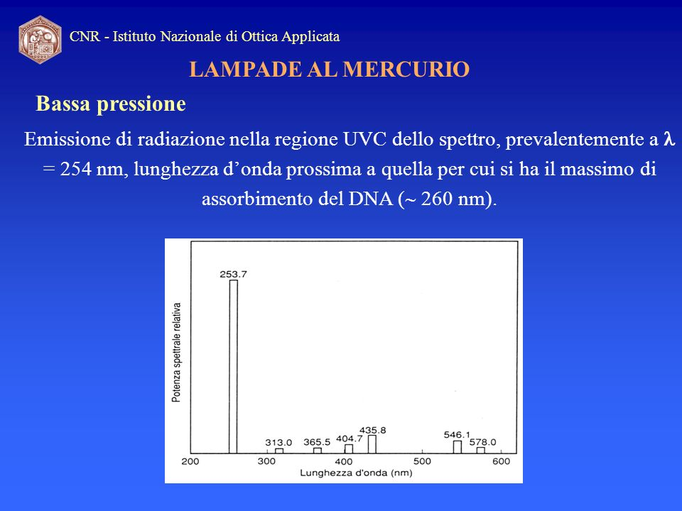 LAMPADE AL MERCURIO Bassa pressione