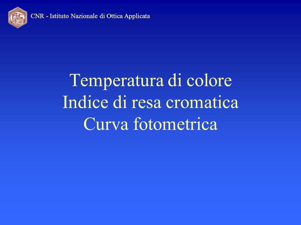 Temperatura di colore Indice di resa cromatica Curva fotometrica