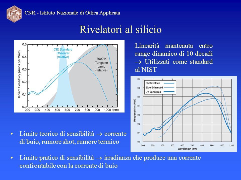Rivelatori al silicio Linearità mantenuta entro range dinamico di 10 decadi  Utilizzati come standard al NIST.
