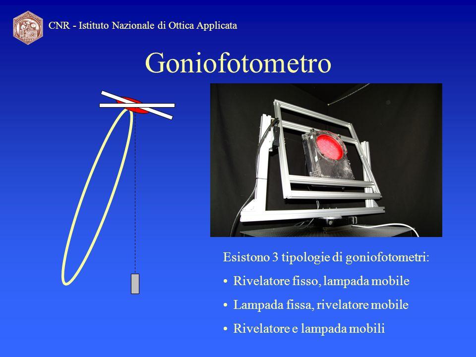 Goniofotometro Esistono 3 tipologie di goniofotometri: