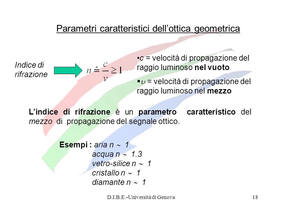 Parametri caratteristici dell'ottica geometrica