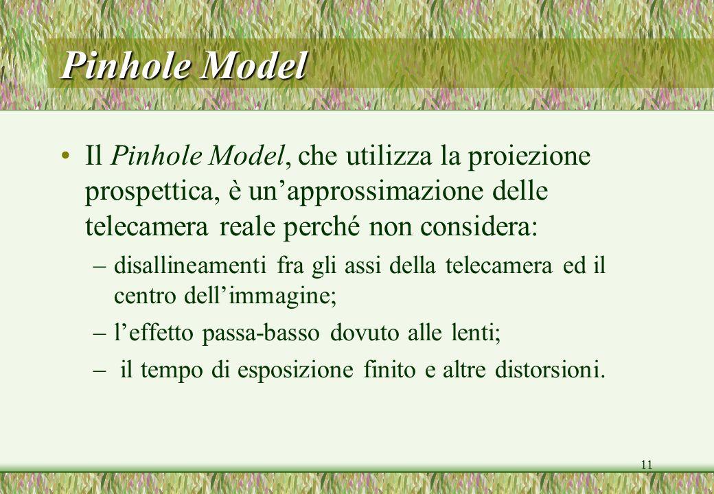 Pinhole Model Il Pinhole Model, che utilizza la proiezione prospettica, è un'approssimazione delle telecamera reale perché non considera: