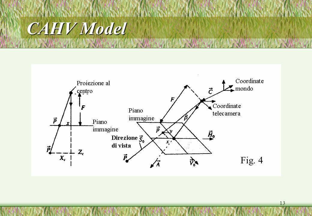 CAHV Model Fig. 4