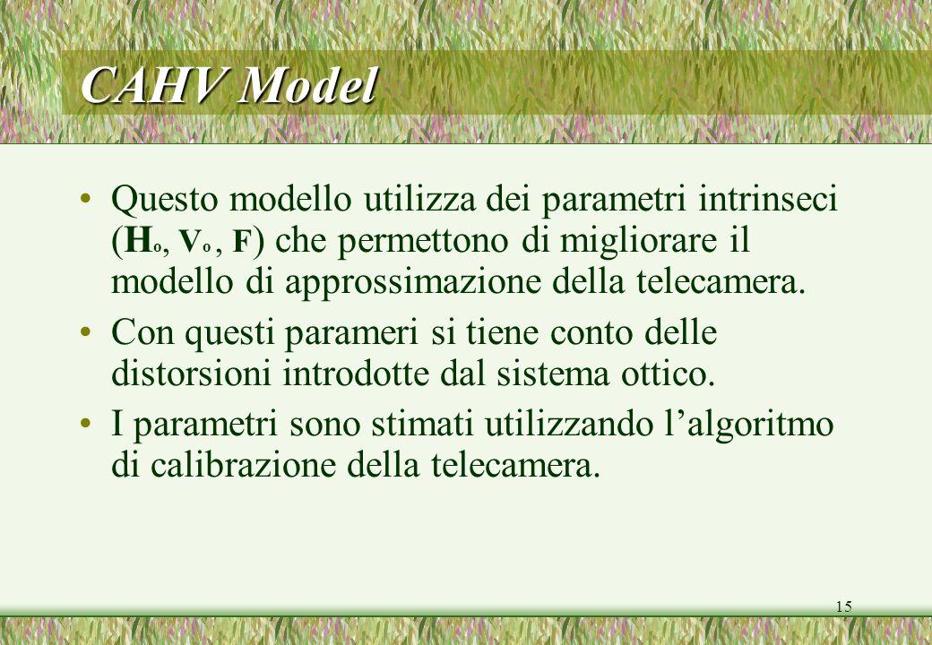CAHV Model Questo modello utilizza dei parametri intrinseci (Ho, Vo , F) che permettono di migliorare il modello di approssimazione della telecamera.