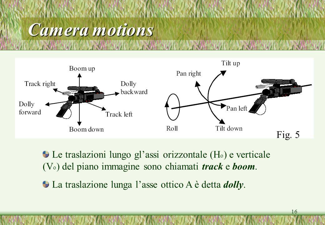 Camera motions Fig. 5. Le traslazioni lungo gl'assi orizzontale (Ho) e verticale (Vo) del piano immagine sono chiamati track e boom.