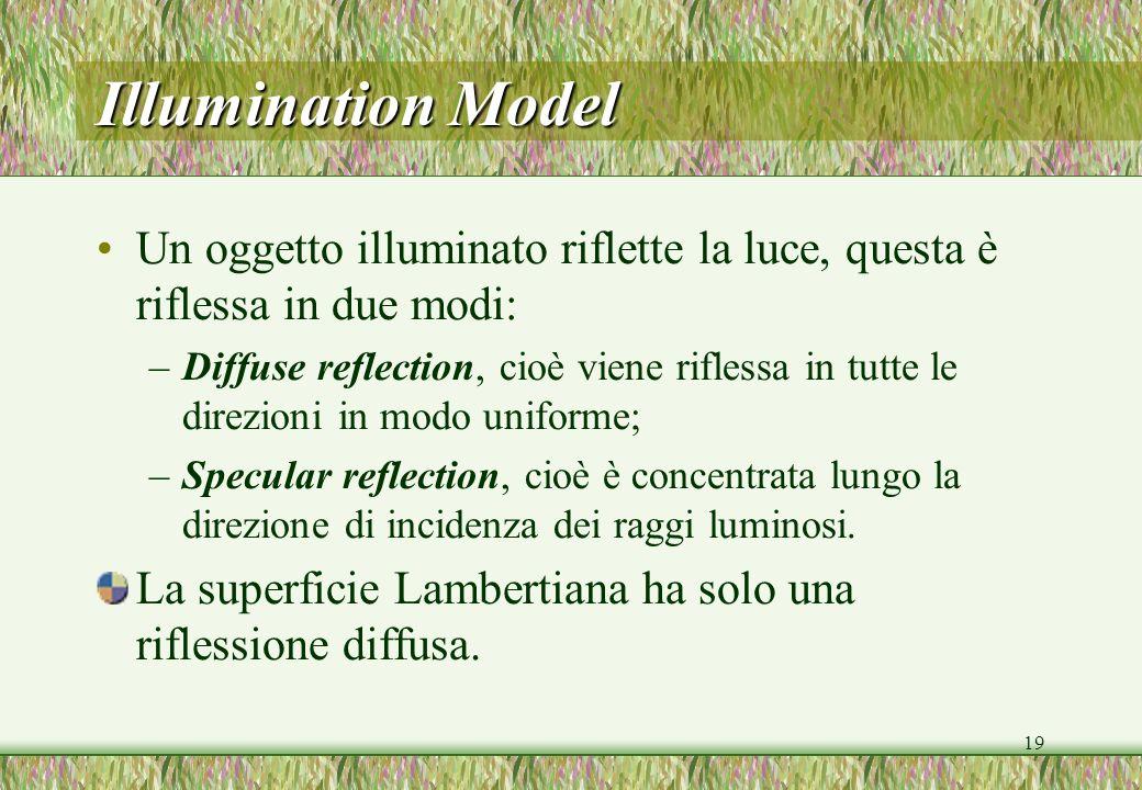 Illumination Model Un oggetto illuminato riflette la luce, questa è riflessa in due modi: