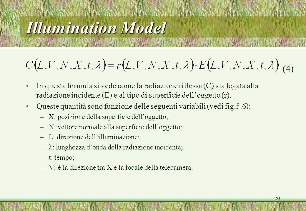 Illumination Model (4)