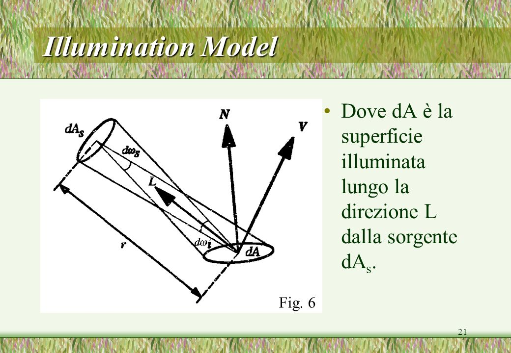 Illumination Model Dove dA è la superficie illuminata lungo la direzione L dalla sorgente dAs.