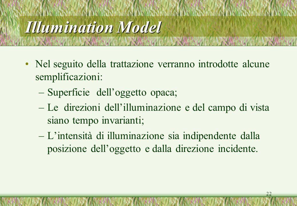 Illumination Model Nel seguito della trattazione verranno introdotte alcune semplificazioni: Superficie dell'oggetto opaca;