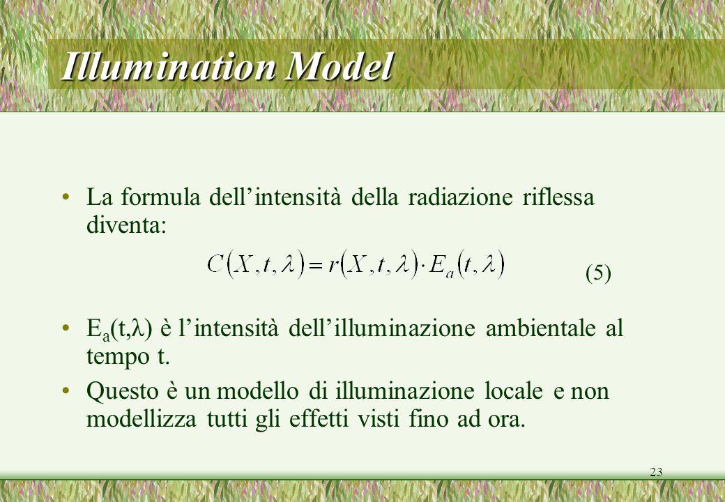Illumination Model La formula dell'intensità della radiazione riflessa diventa: Ea(t,λ) è l'intensità dell'illuminazione ambientale al tempo t.
