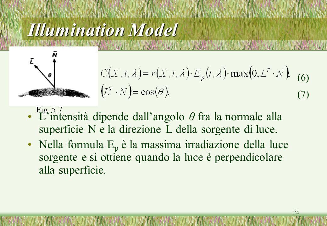 Illumination Model (6) (7) Fig. 5.7. L'intensità dipende dall'angolo θ fra la normale alla superficie N e la direzione L della sorgente di luce.