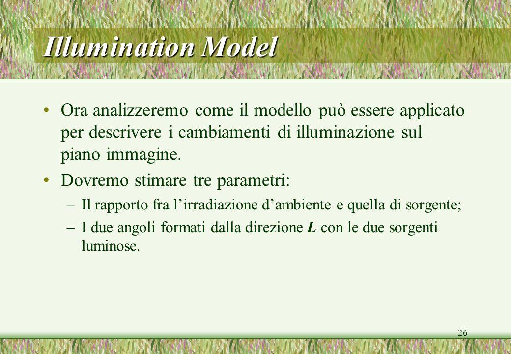 Illumination Model Ora analizzeremo come il modello può essere applicato per descrivere i cambiamenti di illuminazione sul piano immagine.