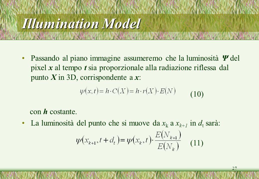 Illumination Model