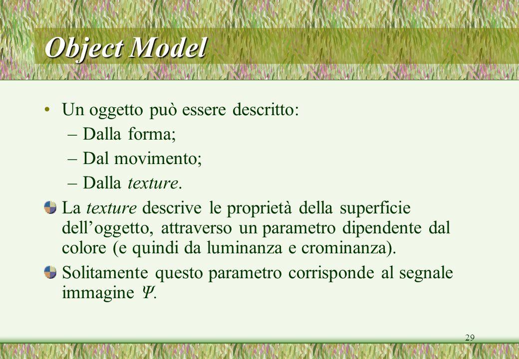 Object Model Un oggetto può essere descritto: Dalla forma;