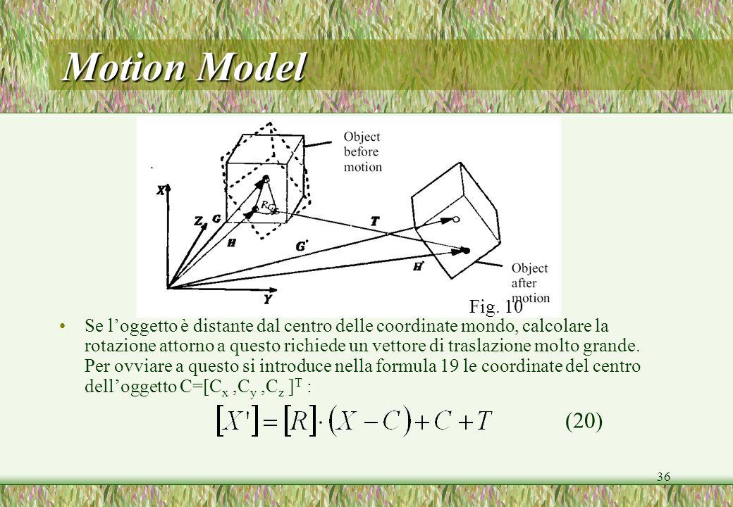 Motion Model Fig. 10.