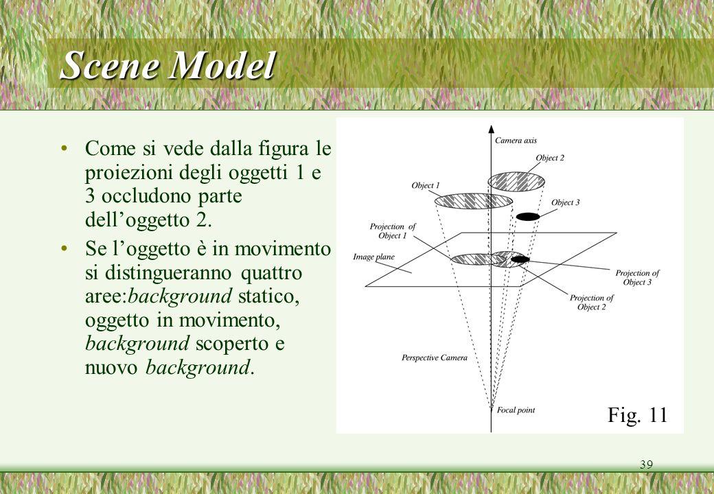 Scene Model Come si vede dalla figura le proiezioni degli oggetti 1 e 3 occludono parte dell'oggetto 2.