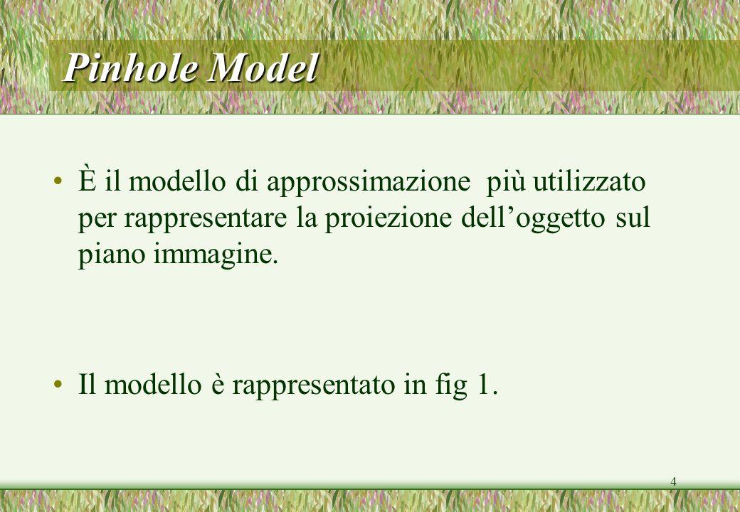 Pinhole Model È il modello di approssimazione più utilizzato per rappresentare la proiezione dell'oggetto sul piano immagine.