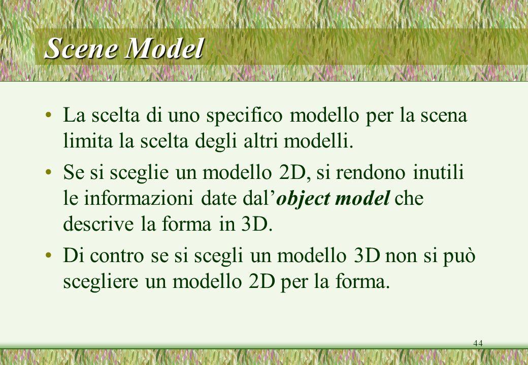 Scene Model La scelta di uno specifico modello per la scena limita la scelta degli altri modelli.