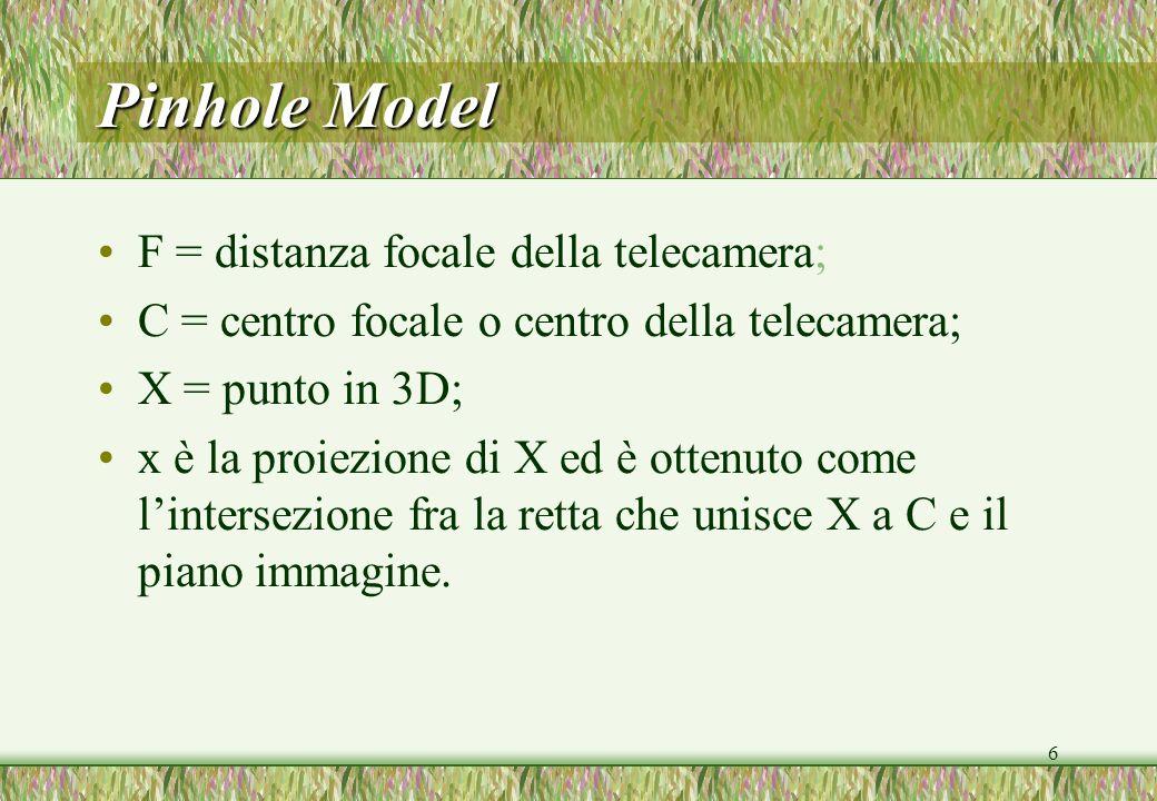 Pinhole Model F = distanza focale della telecamera;