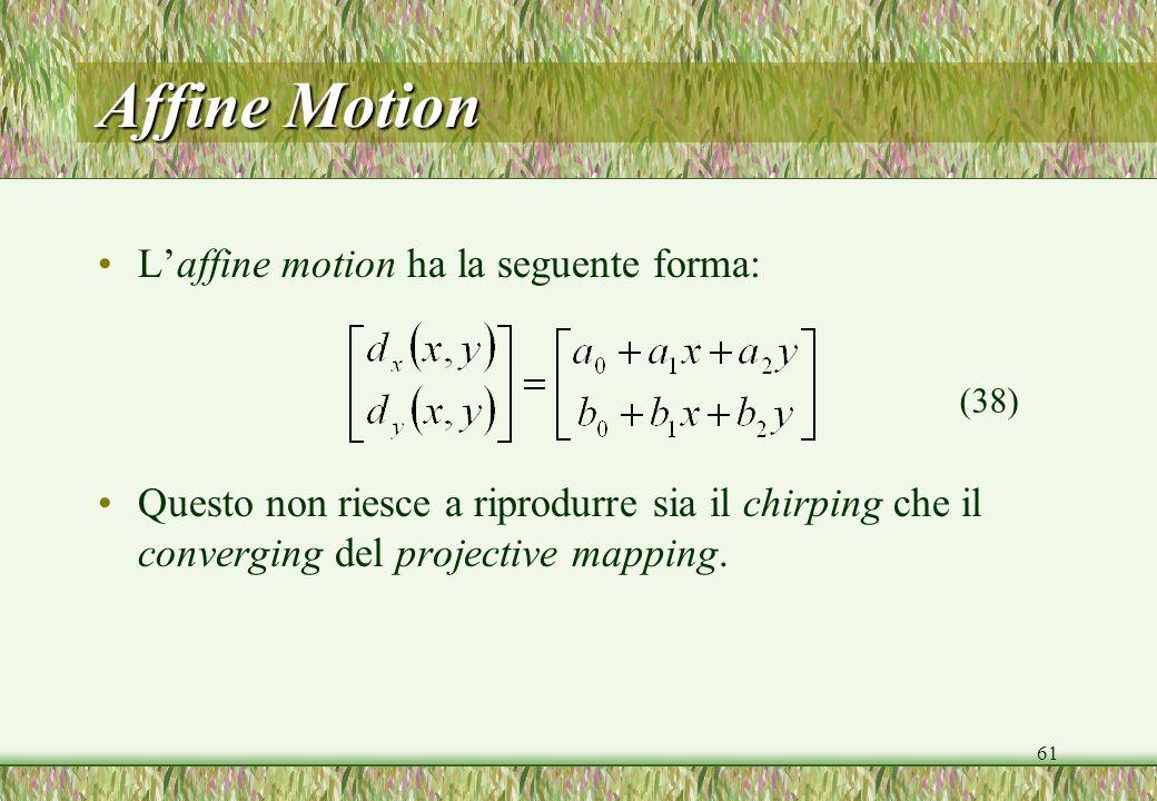 Affine Motion L'affine motion ha la seguente forma: