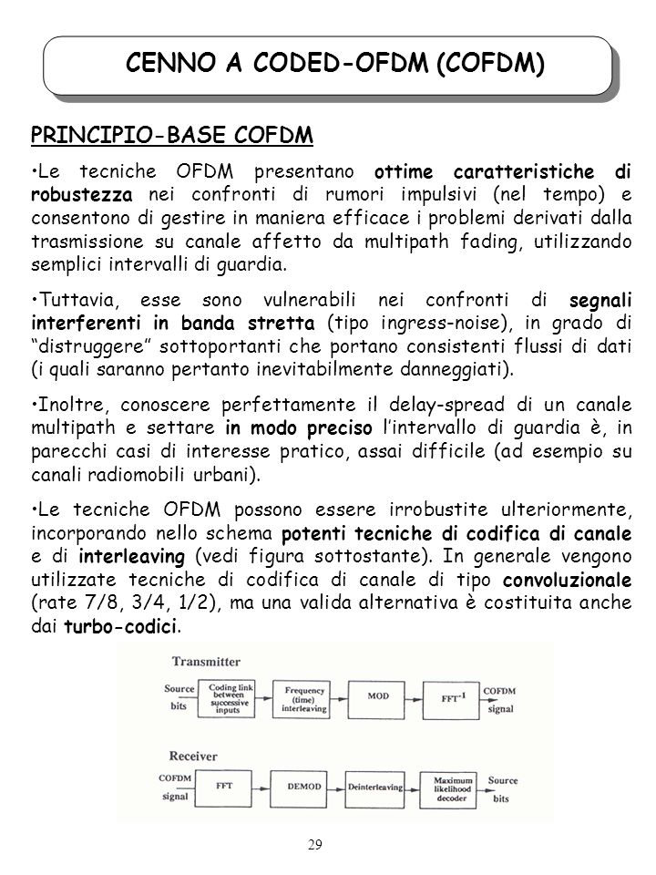 CENNO A CODED-OFDM (COFDM)