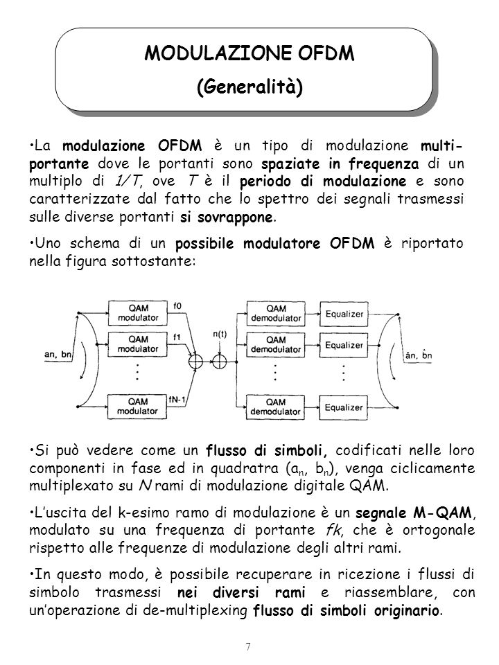 MODULAZIONE OFDM (Generalità)