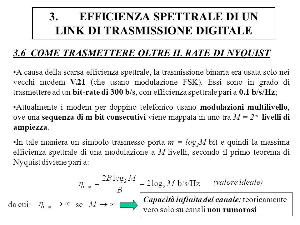 3. EFFICIENZA SPETTRALE DI UN LINK DI TRASMISSIONE DIGITALE