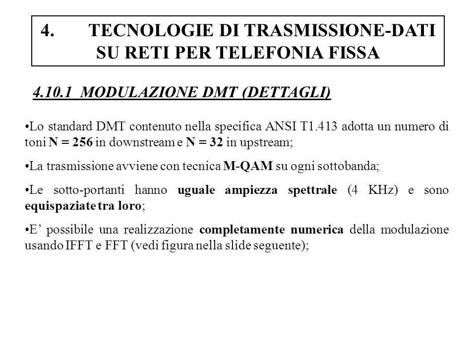 4. TECNOLOGIE DI TRASMISSIONE-DATI SU RETI PER TELEFONIA FISSA