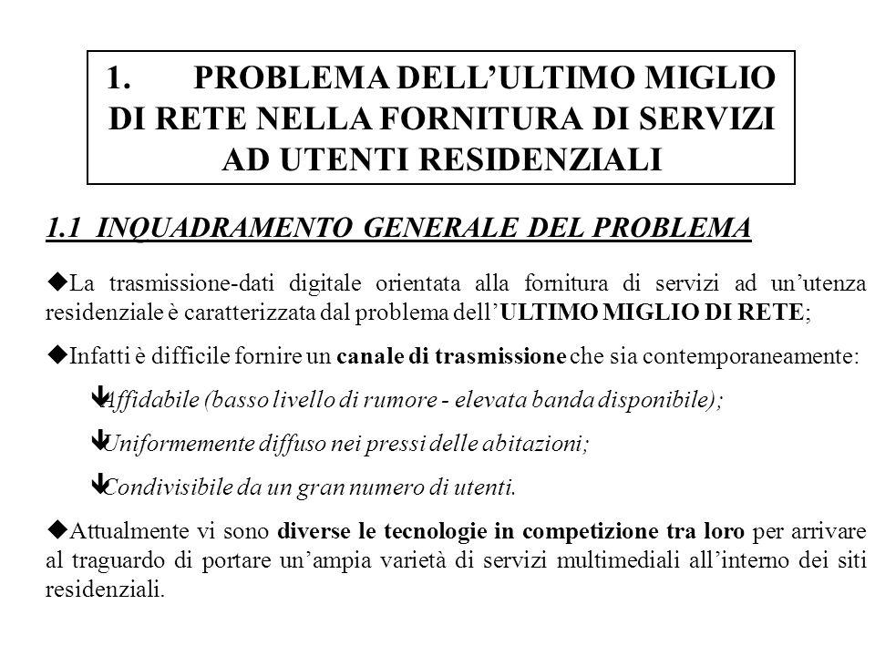 1. PROBLEMA DELL'ULTIMO MIGLIO DI RETE NELLA FORNITURA DI SERVIZI AD UTENTI RESIDENZIALI