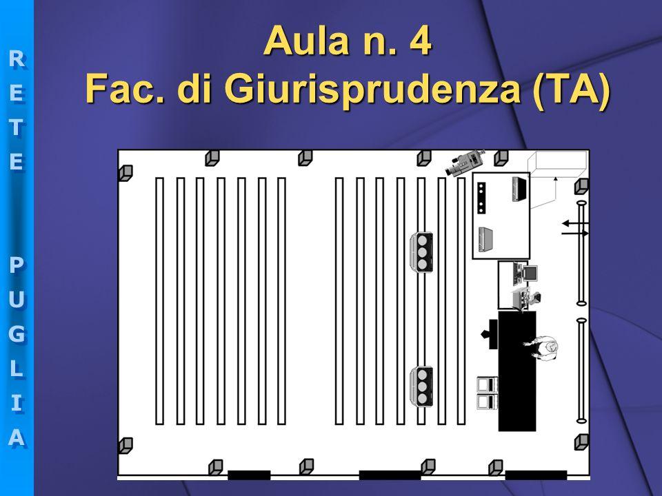 Aula n. 4 Fac. di Giurisprudenza (TA)
